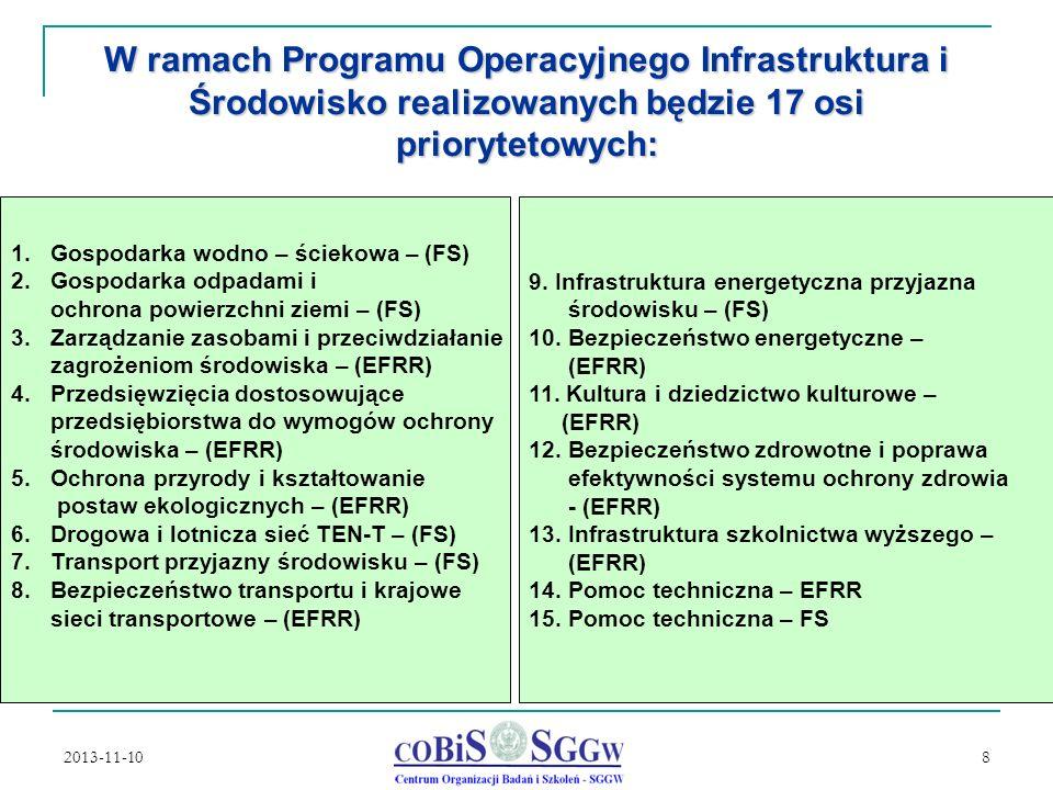 2013-11-10 8 W ramach Programu Operacyjnego Infrastruktura i Środowisko realizowanych będzie 17 osi priorytetowych: 1.Gospodarka wodno – ściekowa – (FS) 2.Gospodarka odpadami i ochrona powierzchni ziemi – (FS) 3.Zarządzanie zasobami i przeciwdziałanie zagrożeniom środowiska – (EFRR) 4.Przedsięwzięcia dostosowujące przedsiębiorstwa do wymogów ochrony środowiska – (EFRR) 5.Ochrona przyrody i kształtowanie postaw ekologicznych – (EFRR) 6.Drogowa i lotnicza sieć TEN-T – (FS) 7.Transport przyjazny środowisku – (FS) 8.Bezpieczeństwo transportu i krajowe sieci transportowe – (EFRR) 9.