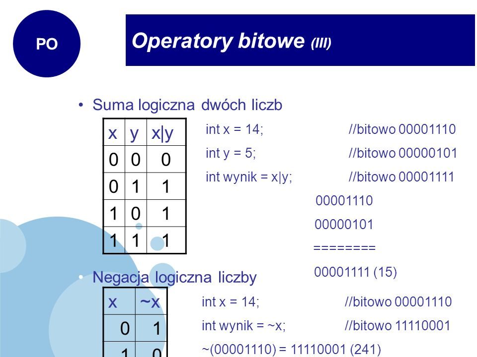 Operatory bitowe (III) PO xyx|y 000 011 101 111 Suma logiczna dwóch liczb int x = 14;//bitowo 00001110 int y = 5;//bitowo 00000101 int wynik = x|y; //