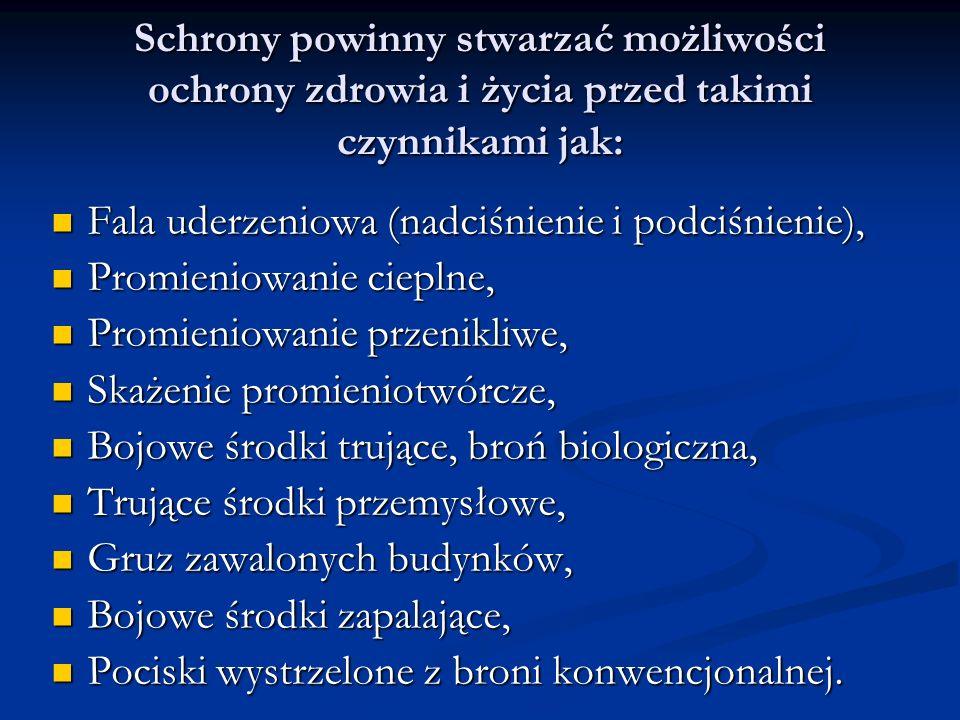 Schrony powinny stwarzać możliwości ochrony zdrowia i życia przed takimi czynnikami jak: Fala uderzeniowa (nadciśnienie i podciśnienie), Fala uderzeni