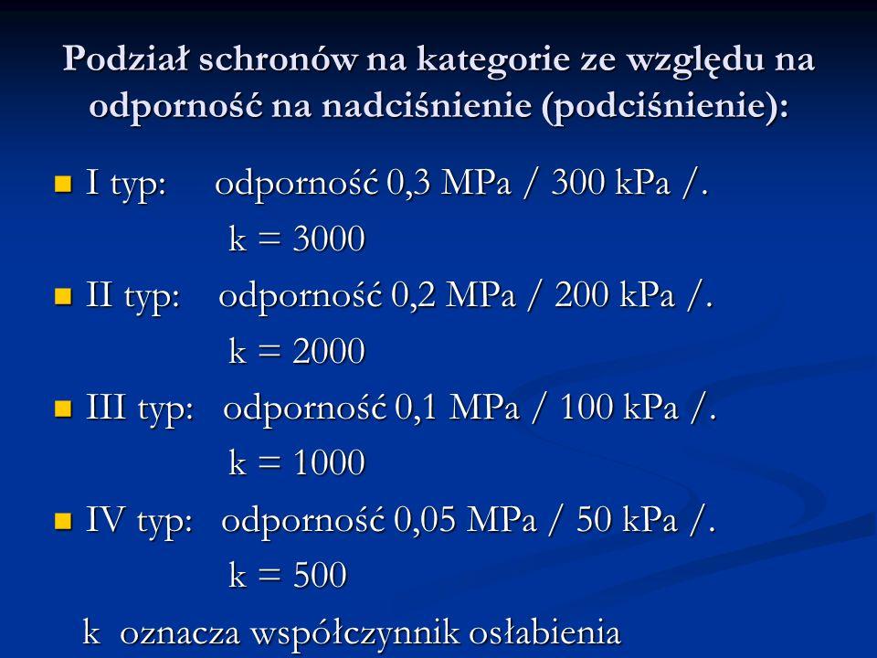 Podział schronów na kategorie ze względu na odporność na nadciśnienie (podciśnienie): I typ: odporność 0,3 MPa / 300 kPa /. I typ: odporność 0,3 MPa /