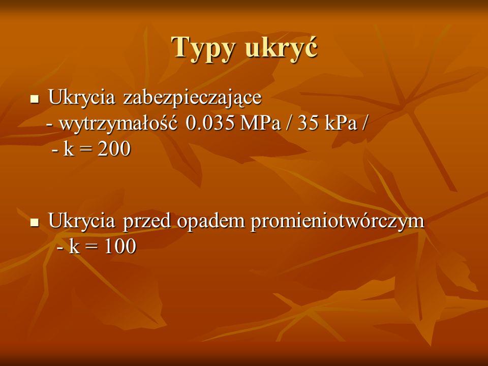 Typy ukryć Ukrycia zabezpieczające Ukrycia zabezpieczające - wytrzymałość 0.035 MPa / 35 kPa / - wytrzymałość 0.035 MPa / 35 kPa / - k = 200 - k = 200
