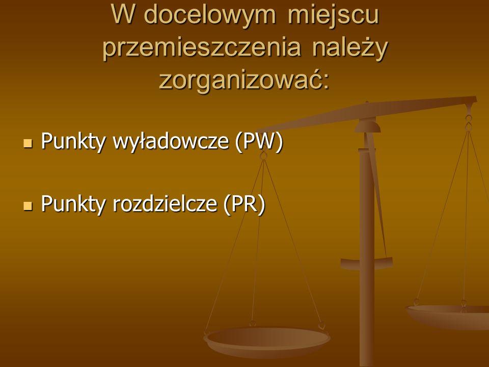 W docelowym miejscu przemieszczenia należy zorganizować: Punkty wyładowcze (PW) Punkty wyładowcze (PW) Punkty rozdzielcze (PR) Punkty rozdzielcze (PR)