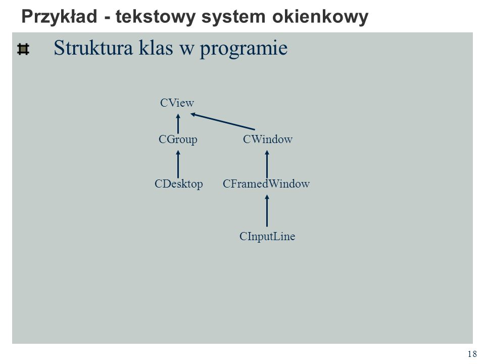 18 Przykład - tekstowy system okienkowy Struktura klas w programie CDesktopCFramedWindow CView CWindowCGroup CInputLine