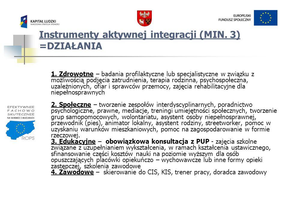 Instrumenty aktywnej integracji (MIN. 3) =DZIAŁANIA 1. Zdrowotne – badania profilaktyczne lub specjalistyczne w związku z możliwością podjęcia zatrudn