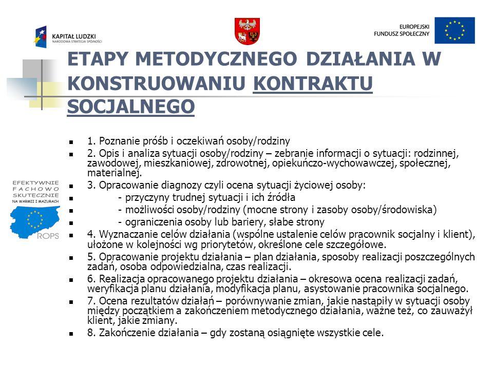 PROCES KONSTRUOWANIA PLANU DZIAŁANIA DO KONTRAKTU 1.