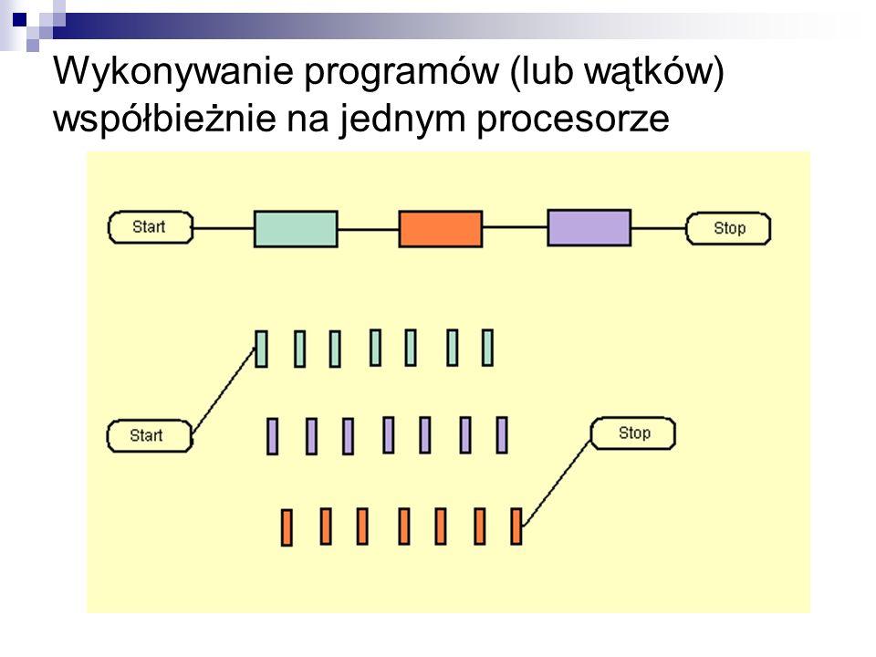 Wykonywanie programów (lub wątków) współbieżnie na jednym procesorze