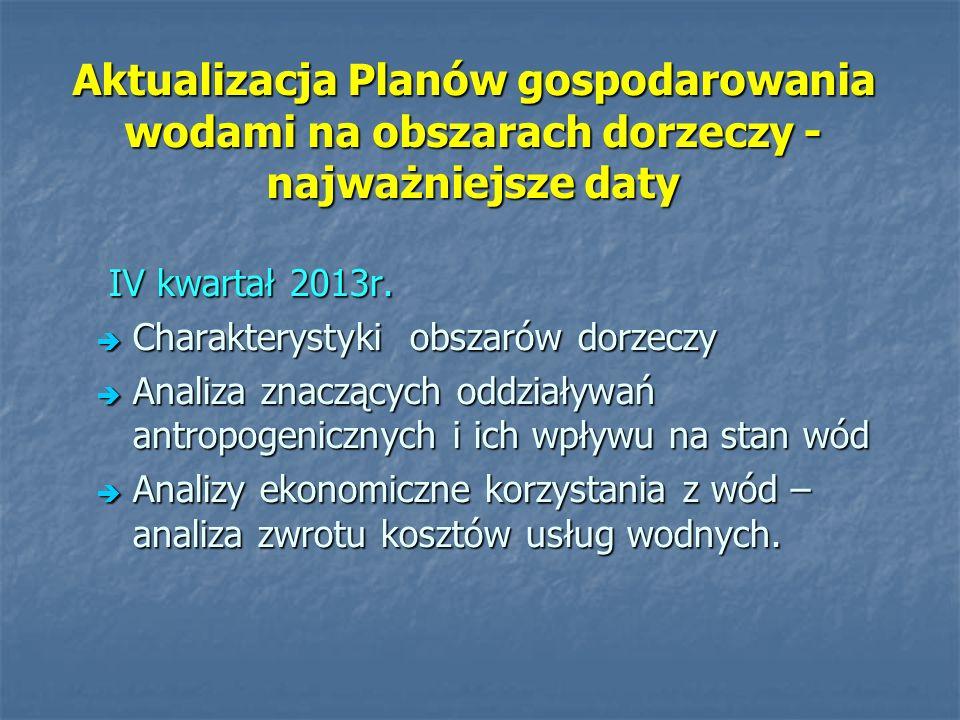 Aktualizacja Planów gospodarowania wodami na obszarach dorzeczy - najważniejsze daty IV kwartał 2013r. IV kwartał 2013r. Charakterystyki obszarów dorz