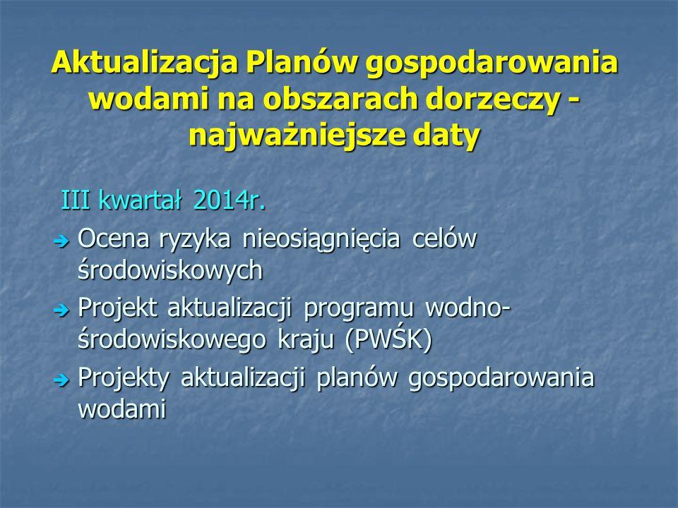 Aktualizacja Planów gospodarowania wodami na obszarach dorzeczy - najważniejsze daty III kwartał 2014r. III kwartał 2014r. Ocena ryzyka nieosiągnięcia
