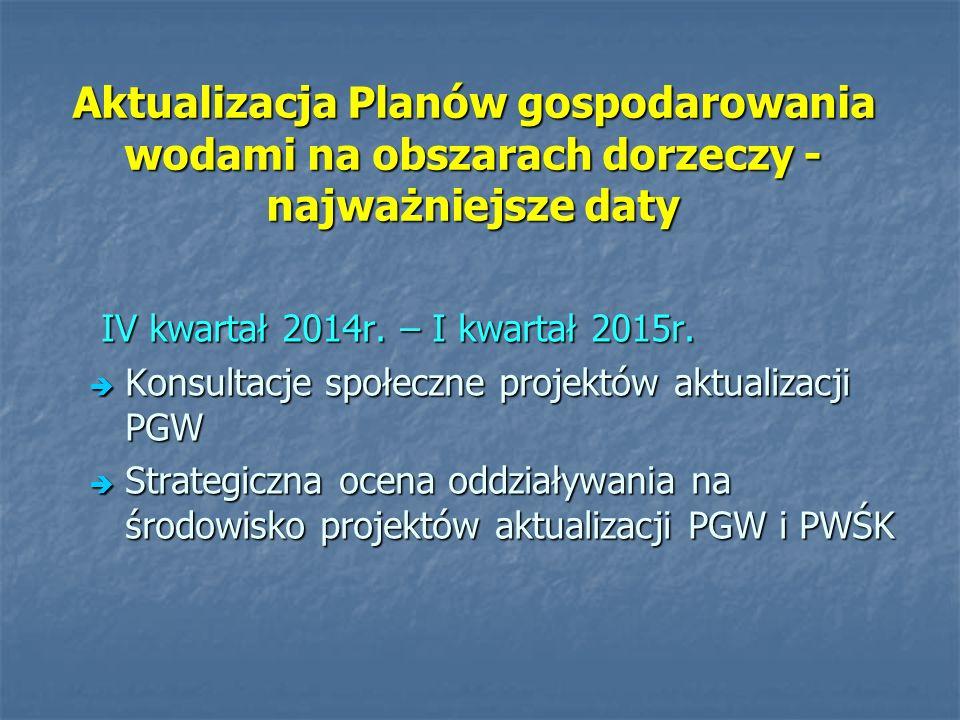 Aktualizacja Planów gospodarowania wodami na obszarach dorzeczy - najważniejsze daty IV kwartał 2014r. – I kwartał 2015r. IV kwartał 2014r. – I kwarta