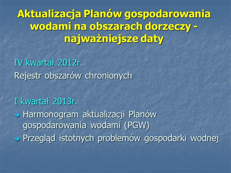 Aktualizacja Planów gospodarowania wodami na obszarach dorzeczy - najważniejsze daty IV kwartał 2012r. Rejestr obszarów chronionych I kwartał 2013r. H