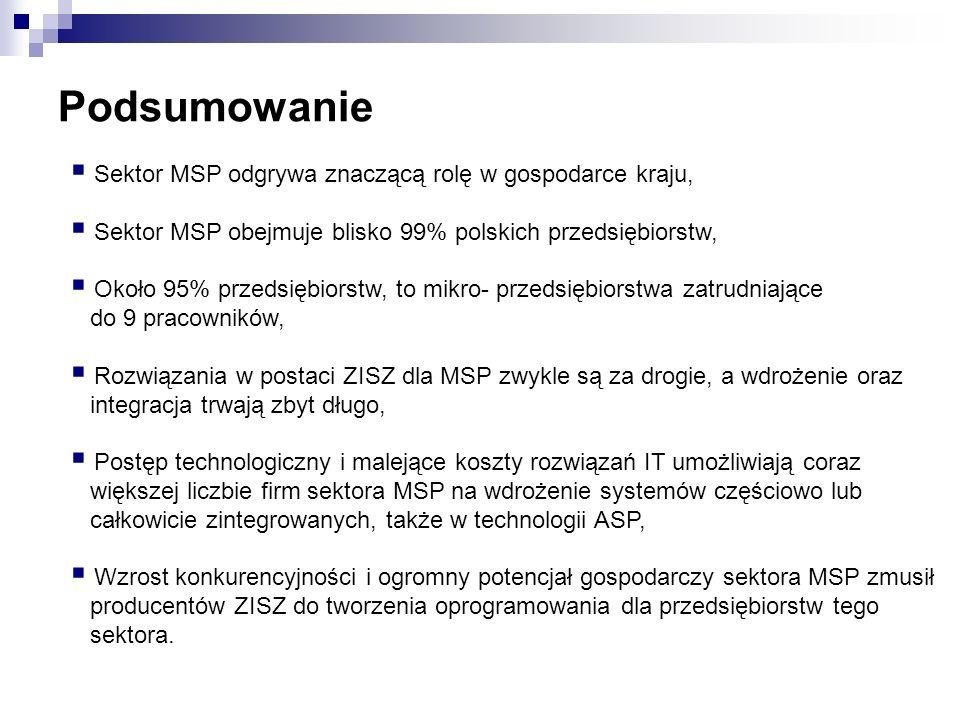 Podsumowanie Sektor MSP odgrywa znaczącą rolę w gospodarce kraju, Sektor MSP obejmuje blisko 99% polskich przedsiębiorstw, Około 95% przedsiębiorstw,