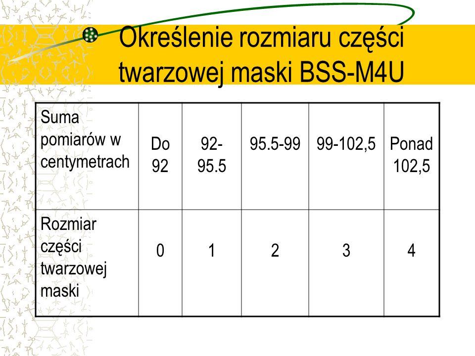 Określenie rozmiaru części twarzowej maski BSS-M4U Suma pomiarów w centymetrach Do 92 92- 95.5 95.5-9999-102,5Ponad 102,5 Rozmiar części twarzowej mas