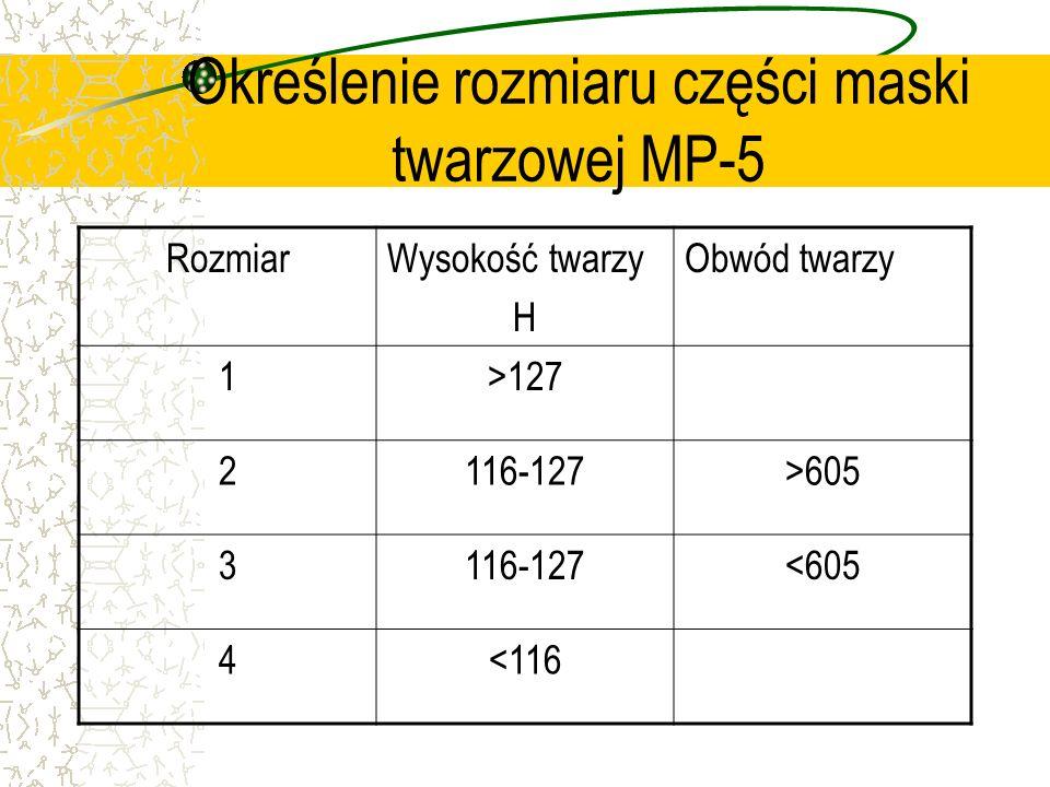 Określenie rozmiaru części maski twarzowej MP-5 RozmiarWysokość twarzy H Obwód twarzy 1>127 2116-127>605 3116-127<605 4<116