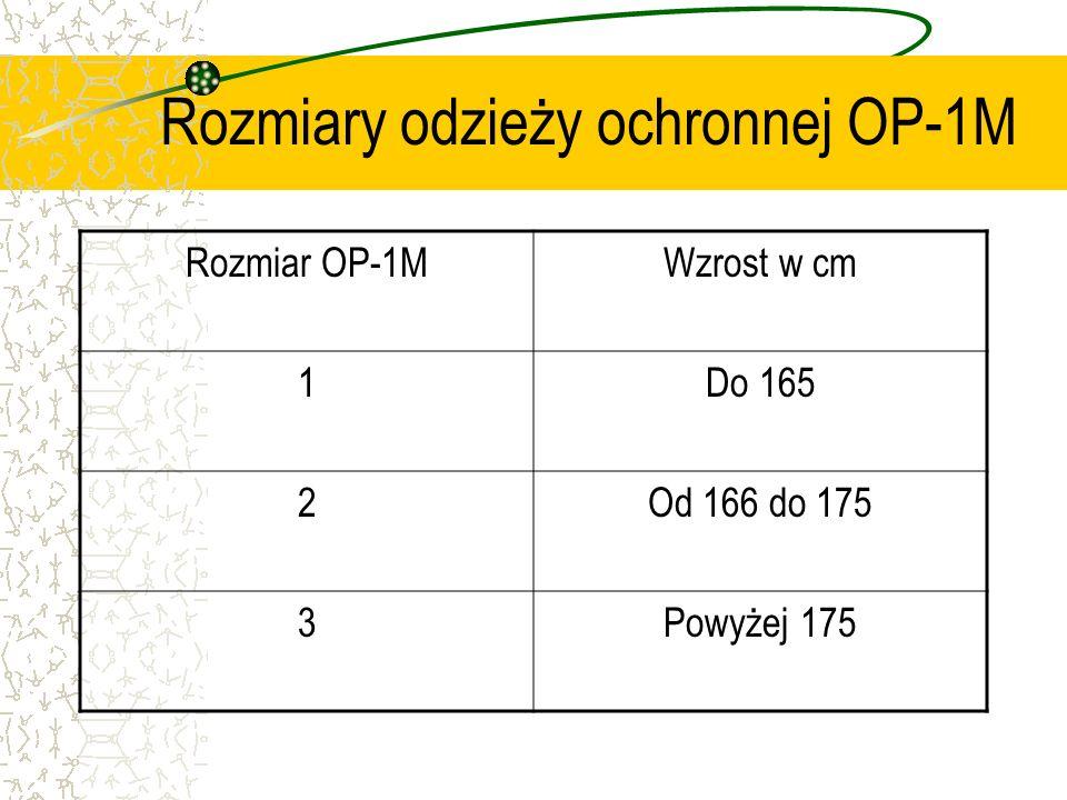 Rozmiary odzieży ochronnej OP-1M Rozmiar OP-1MWzrost w cm 1Do 165 2Od 166 do 175 3Powyżej 175