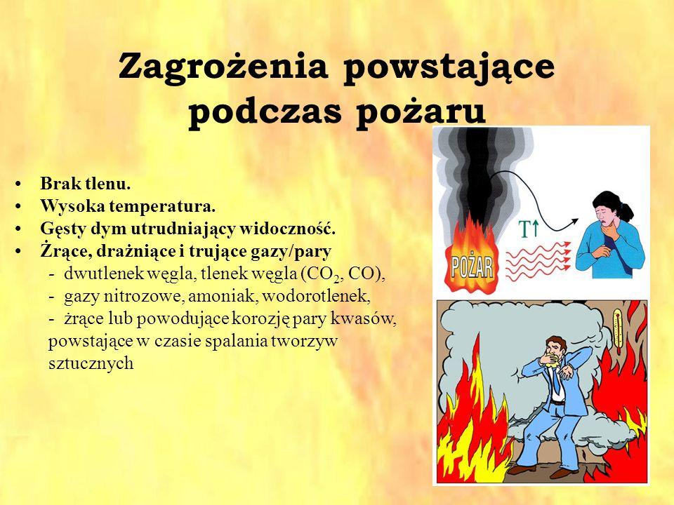 Zagrożenia powstające podczas pożaru Brak tlenu. Wysoka temperatura. Gęsty dym utrudniający widoczność. Żrące, drażniące i trujące gazy/pary - dwutlen