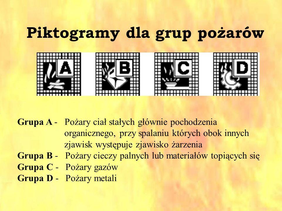 Piktogramy dla grup pożarów Grupa A - Pożary ciał stałych głównie pochodzenia organicznego, przy spalaniu których obok innych zjawisk występuje zjawis