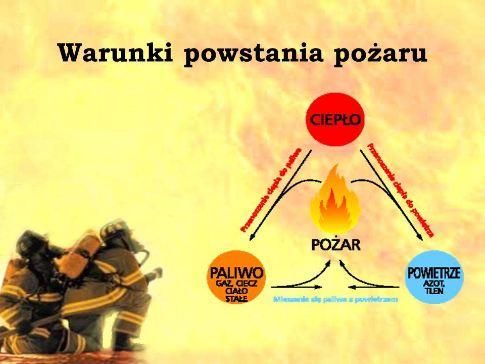 Warunki powstania pożaru