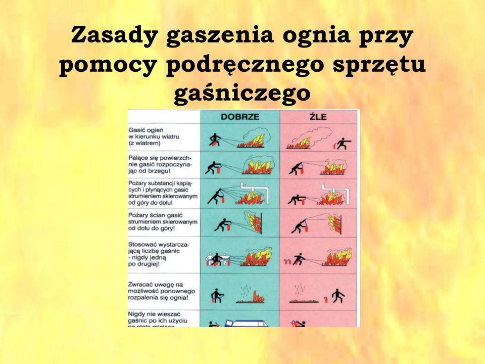 Zasady gaszenia ognia przy pomocy podręcznego sprzętu gaśniczego