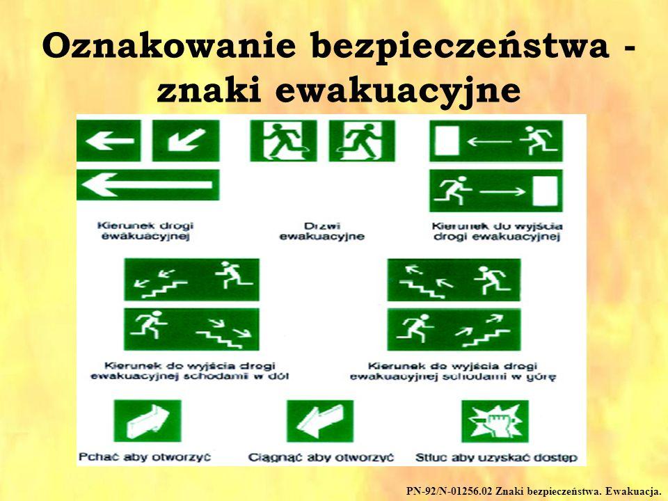 Oznakowanie bezpieczeństwa - znaki ewakuacyjne PN-92/N-01256.02 Znaki bezpieczeństwa. Ewakuacja.