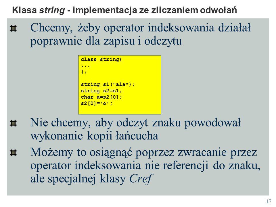 17 Klasa string - implementacja ze zliczaniem odwołań Chcemy, żeby operator indeksowania działał poprawnie dla zapisu i odczytu Nie chcemy, aby odczyt znaku powodował wykonanie kopii łańcucha Możemy to osiągnąć poprzez zwracanie przez operator indeksowania nie referencji do znaku, ale specjalnej klasy Cref class string{...