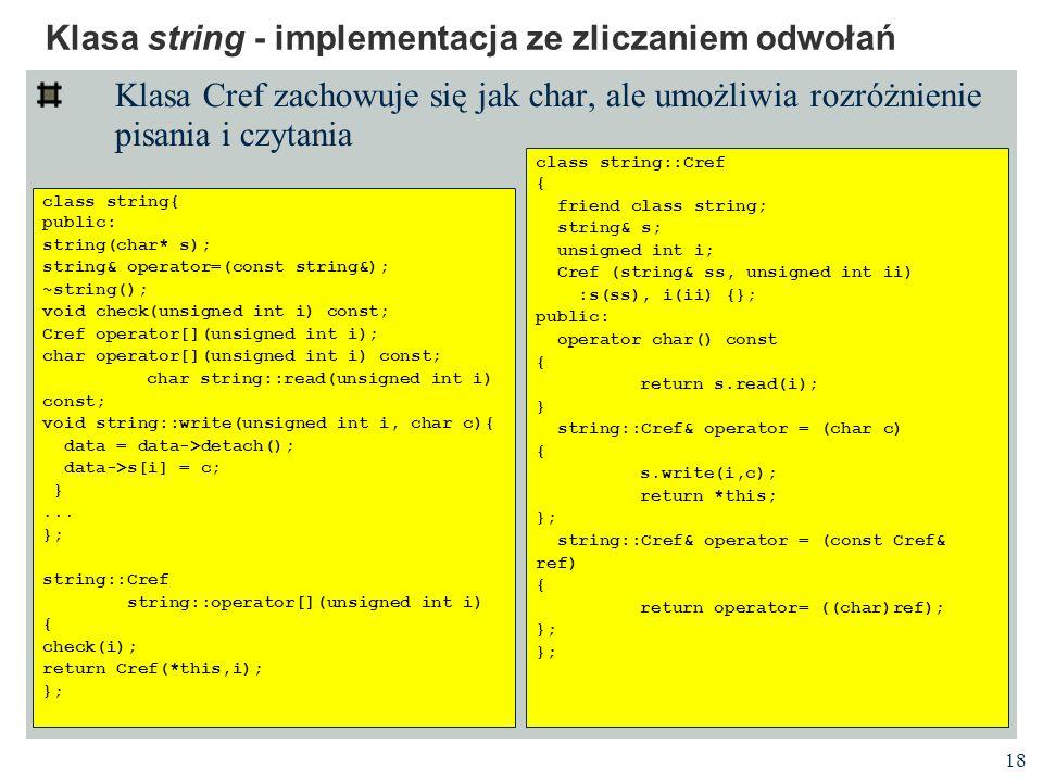 18 Klasa string - implementacja ze zliczaniem odwołań Klasa Cref zachowuje się jak char, ale umożliwia rozróżnienie pisania i czytania class string{ public: string(char* s); string& operator=(const string&); ~string(); void check(unsigned int i) const; Cref operator[](unsigned int i); char operator[](unsigned int i) const; char string::read(unsigned int i) const; void string::write(unsigned int i, char c){ data = data->detach(); data->s[i] = c; }...