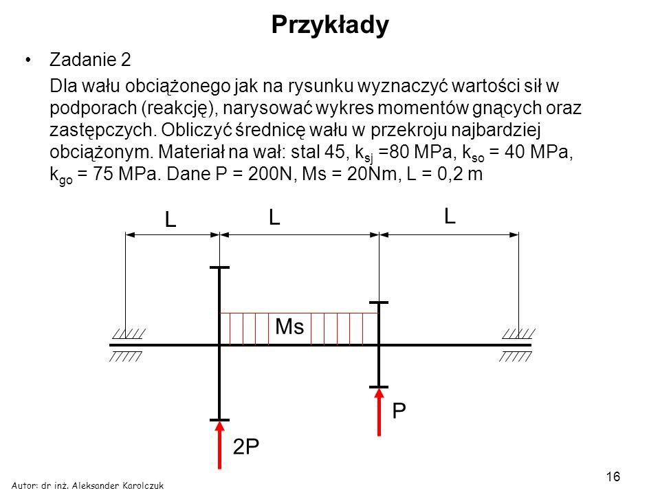 Autor: dr inż. Aleksander Karolczuk 16 Przykłady Zadanie 2 Dla wału obciążonego jak na rysunku wyznaczyć wartości sił w podporach (reakcję), narysować
