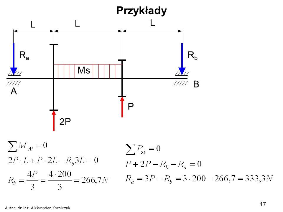 Autor: dr inż. Aleksander Karolczuk 17 Przykłady L L L 2P P Ms RaRa RbRb A B