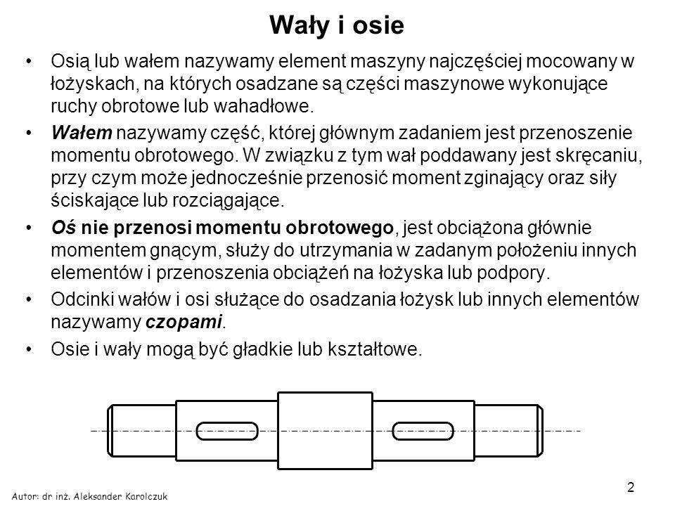 Autor: dr inż. Aleksander Karolczuk 2 Wały i osie Osią lub wałem nazywamy element maszyny najczęściej mocowany w łożyskach, na których osadzane są czę