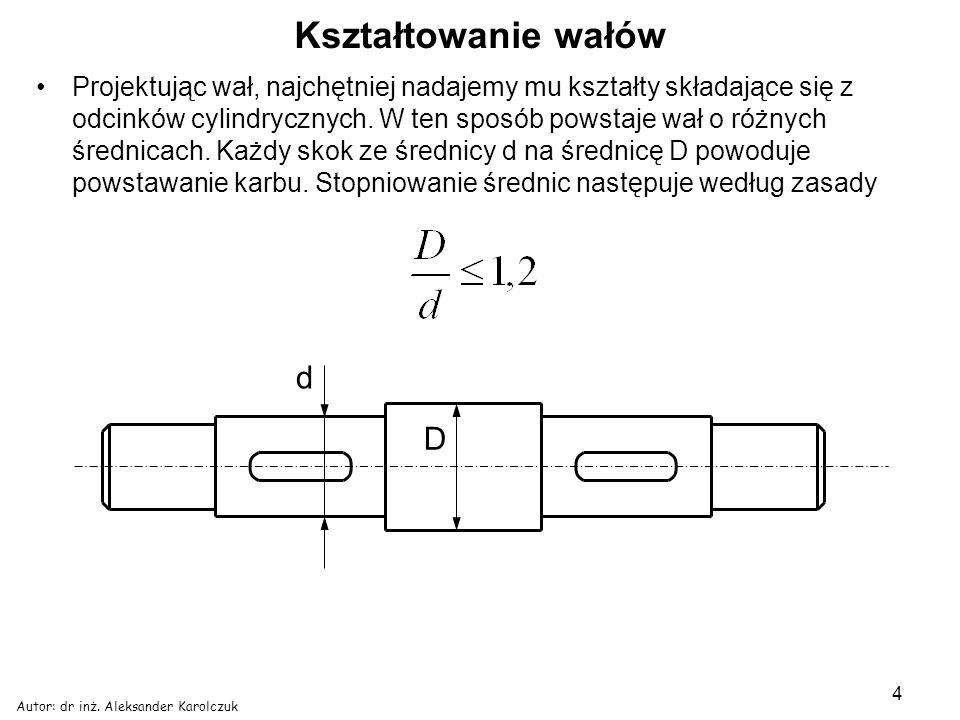 Autor: dr inż. Aleksander Karolczuk 4 Kształtowanie wałów Projektując wał, najchętniej nadajemy mu kształty składające się z odcinków cylindrycznych.
