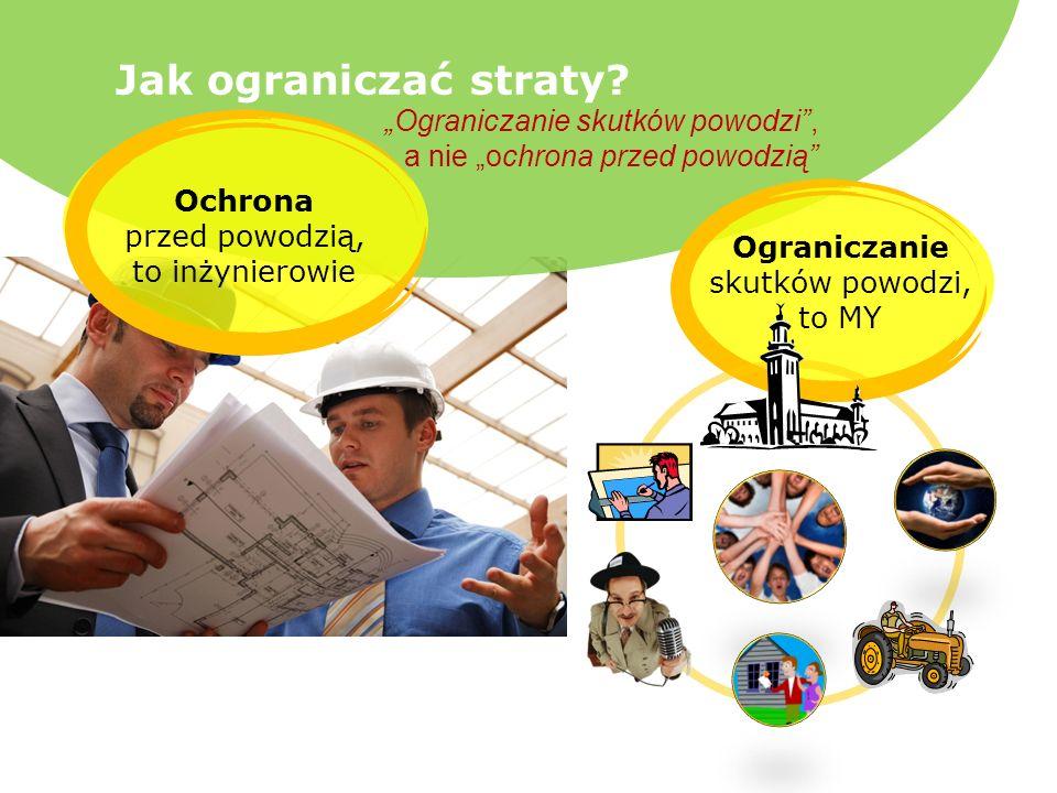 Strategie ograniczania skutków Strategia 2.