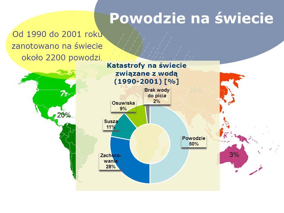 Przyczyny powodzi w Polsce rodzaje powodzi i obszary ich występowania ROZTOPY spowodowane są topieniem się śniegu.