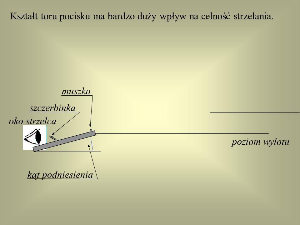 oko strzelca szczerbinka muszka linia c e l o w a n i a lufa l i n i a c e l o w a n i a prosta łącząca oko strzelca, środek szczerbiny na poziomie je