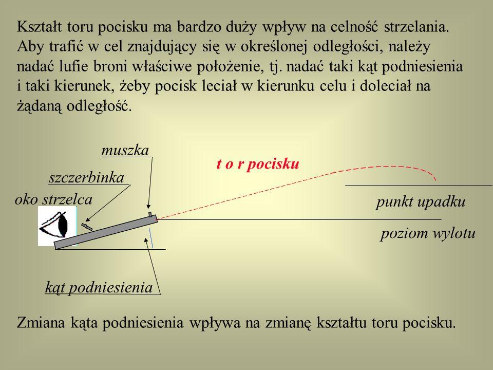 Kształt toru pocisku ma bardzo duży wpływ na celność strzelania. Aby trafić w cel znajdujący się w określonej odległości, należy nadać lufie broni wła