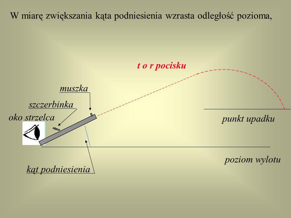 W miarę zwiększania kąta podniesienia wzrasta odległość pozioma, oko strzelca szczerbinka muszka poziom wylotu kąt podniesienia