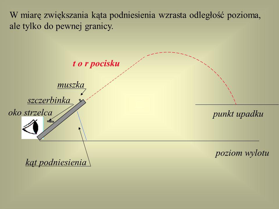 W miarę zwiększania kąta podniesienia wzrasta odległość pozioma, ale tylko do pewnej granicy. oko strzelca szczerbinka muszka poziom wylotu kąt podnie