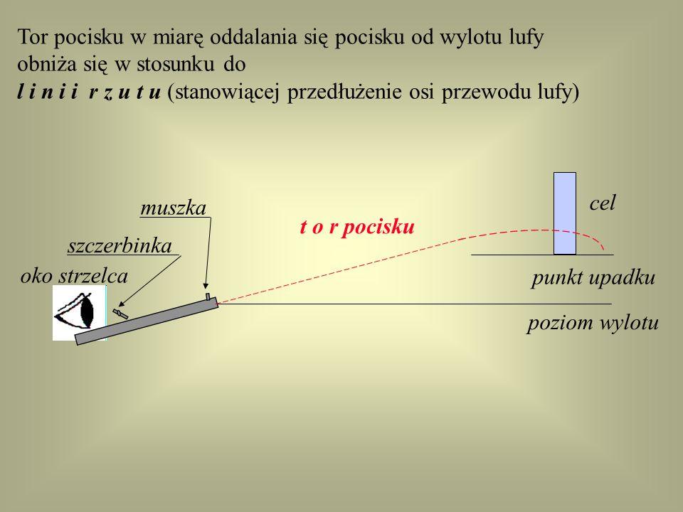 Pocisk po opuszczeniu wylotu lufy ma określony kierunek i prędkość początkową. W próżni lot pocisku odbywałby się po linii prostej ruchem jednostajnym