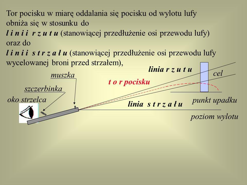 Tor pocisku w miarę oddalania się pocisku od wylotu lufy obniża się w stosunku do l i n i i r z u t u (stanowiącej przedłużenie osi przewodu lufy) ora