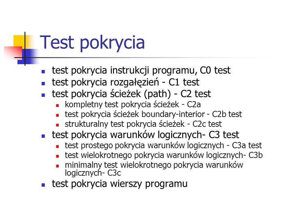 Test pokrycia test pokrycia instrukcji programu, C0 test test pokrycia rozgałęzień - C1 test test pokrycia ścieżek (path) - C2 test kompletny test pok