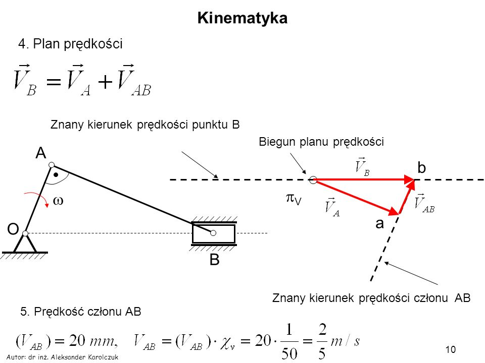 Autor: dr inż.Aleksander Karolczuk 10 Kinematyka 4.