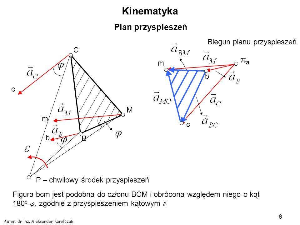 Autor: dr inż. Aleksander Karolczuk 6 Kinematyka Plan przyspieszeń C M B P – chwilowy środek przyspieszeń c m b c b m a Biegun planu przyspieszeń Figu