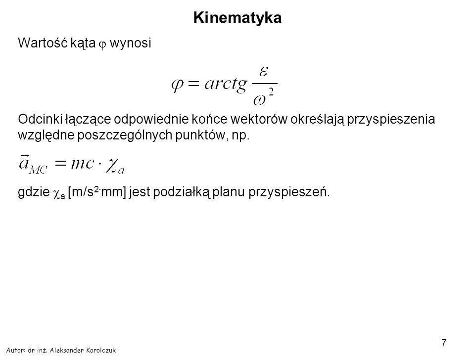 Autor: dr inż. Aleksander Karolczuk 7 Kinematyka Wartość kąta wynosi Odcinki łączące odpowiednie końce wektorów określają przyspieszenia względne posz