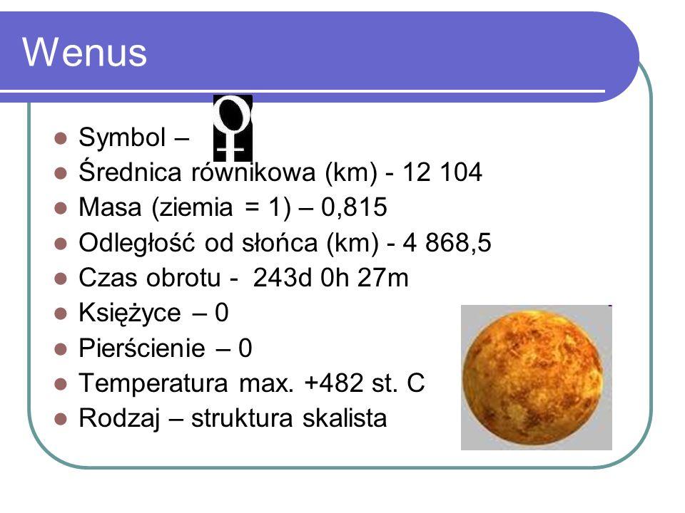 Symbol – Średnica równikowa (km) - 12 104 Masa (ziemia = 1) – 0,815 Odległość od słońca (km) - 4 868,5 Czas obrotu - 243d 0h 27m Księżyce – 0 Pierście