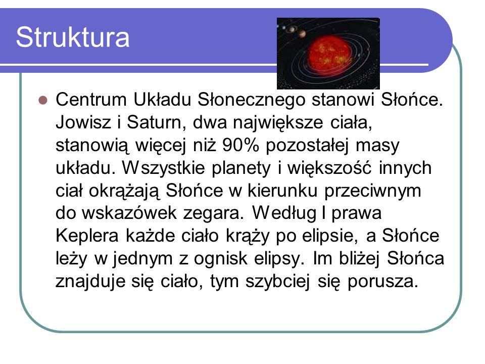 Symbol – Średnica równikowa (km) - 12 756 Masa (ziemia = 1) - 1 Odległość od słońca (km) - 149 597 887 Czas obrotu - 23h 56m 04s Księżyce – 1 Pierścienie – 0 Temperatura max.