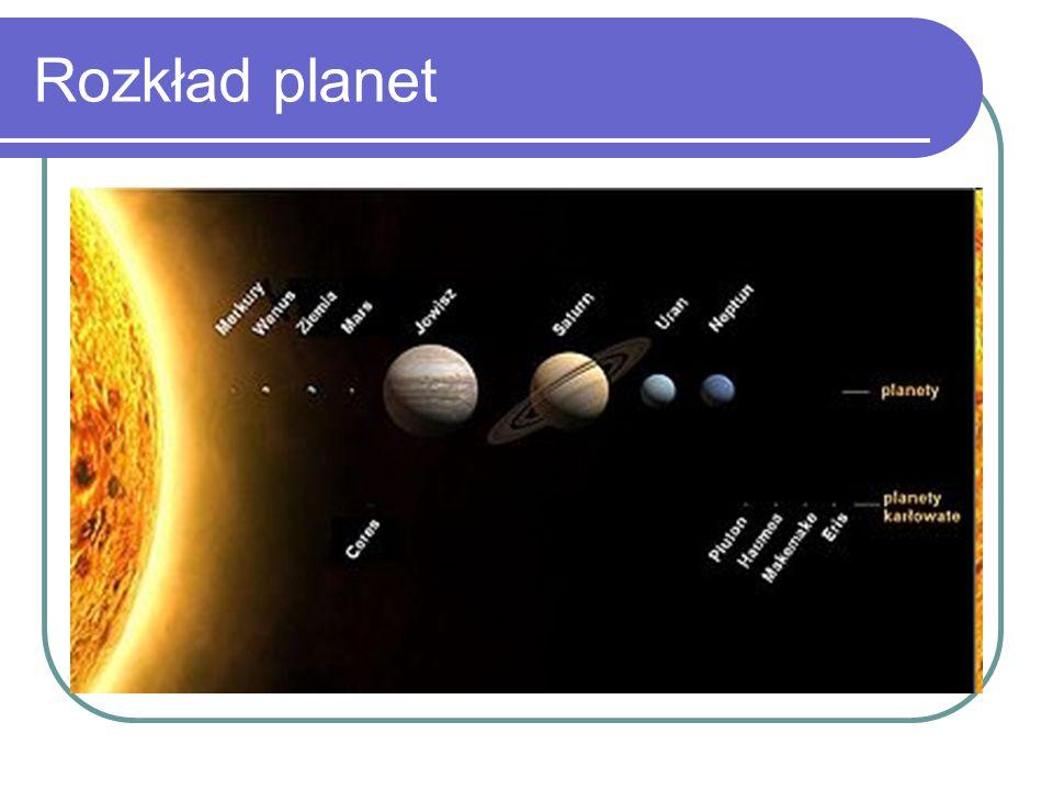 Kolejność planet Słońce – gorąca gwiazda (6000 st.