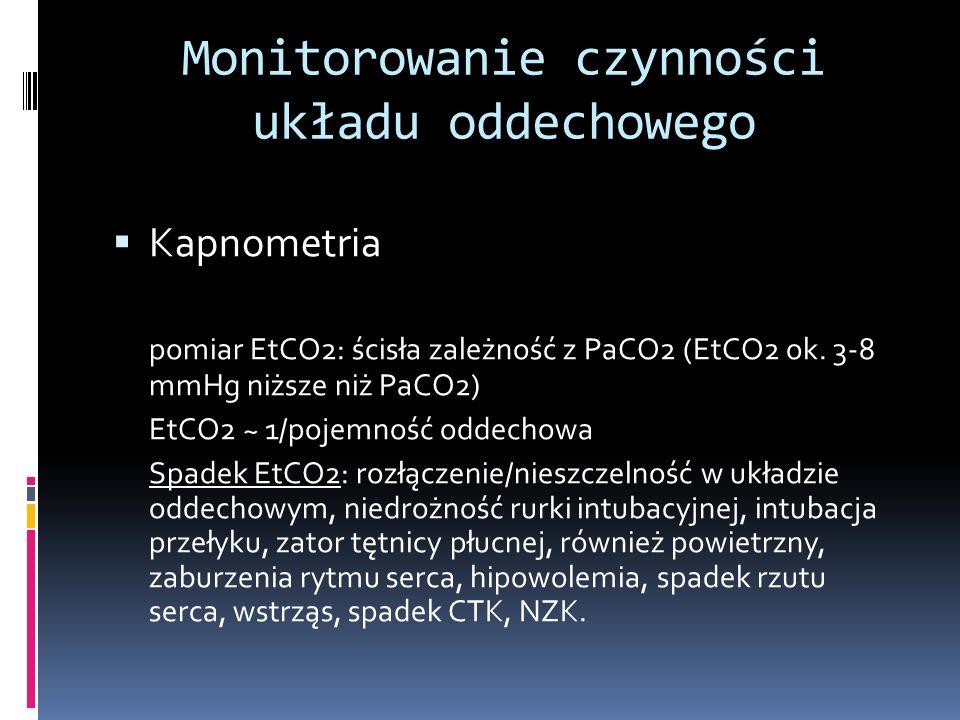 Monitorowanie czynności układu oddechowego Kapnometria pomiar EtCO2: ścisła zależność z PaCO2 (EtCO2 ok. 3-8 mmHg niższe niż PaCO2) EtCO2 ~ 1/pojemnoś