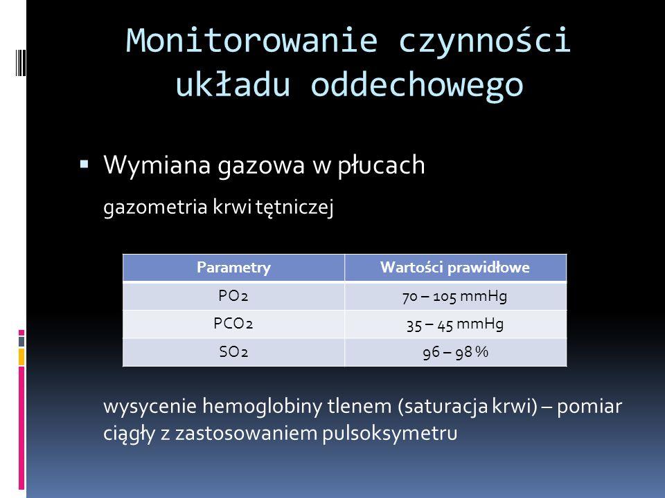 Monitorowanie czynności układu oddechowego Wymiana gazowa w płucach gazometria krwi tętniczej wysycenie hemoglobiny tlenem (saturacja krwi) – pomiar c
