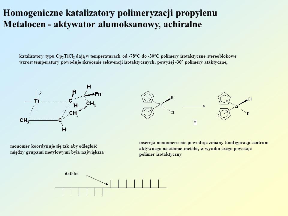 Homogeniczne katalizatory polimeryzacji propylenu Metalocen - aktywator alumoksanowy, achiralne katalizatory typu Cp 2 TiCl 2 dają w temperaturach od -78°C do -30°C polimery izotaktyczne stereoblokowe wzrost temperatury powoduje skrócenie sekwencji izotaktycznych, powyżej -30° polimery ataktyczne, monomer koordynuje się tak aby odległość między grupami metylowymi była największa insercja monomeru nie powoduje zmiany konfiguracji centrum aktywnego na atomie metalu, w wyniku czego powstaje polimer izotaktyczny defekt