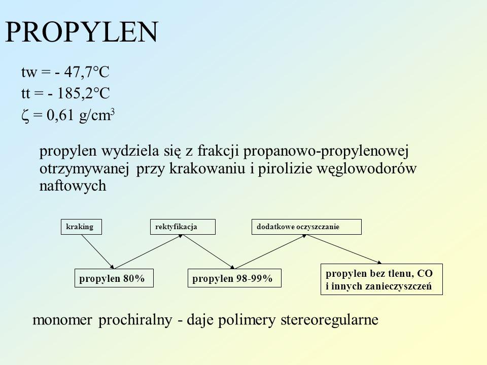 PROPYLEN tw = - 47,7°C tt = - 185,2°C = 0,61 g/cm 3 propylen wydziela się z frakcji propanowo-propylenowej otrzymywanej przy krakowaniu i pirolizie węglowodorów naftowych krakingrektyfikacjadodatkowe oczyszczanie propylen 80%propylen 98-99% propylen bez tlenu, CO i innych zanieczyszczeń monomer prochiralny - daje polimery stereoregularne