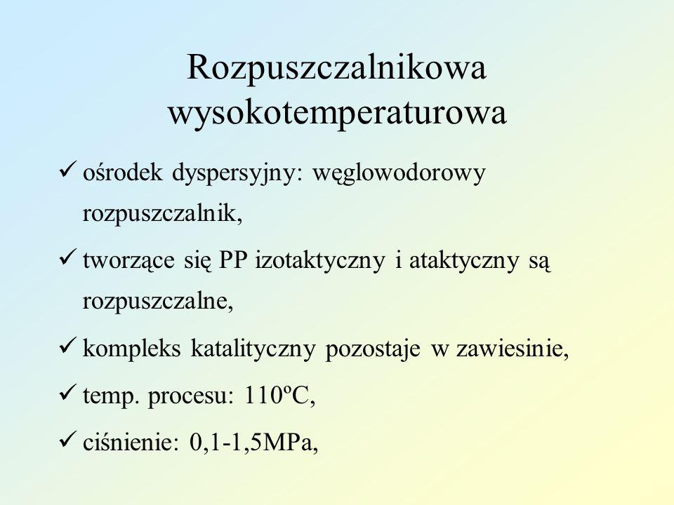 Rozpuszczalnikowa wysokotemperaturowa ośrodek dyspersyjny: węglowodorowy rozpuszczalnik, tworzące się PP izotaktyczny i ataktyczny są rozpuszczalne, kompleks katalityczny pozostaje w zawiesinie, temp.