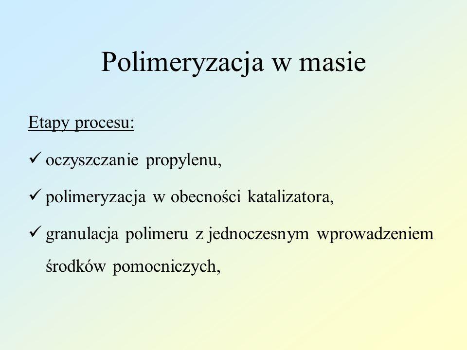 Polimeryzacja w masie Etapy procesu: oczyszczanie propylenu, polimeryzacja w obecności katalizatora, granulacja polimeru z jednoczesnym wprowadzeniem